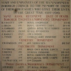 Hammersmith Borough Council staff war memorial, 1914-1919. | Hammersmith and Fulham Archives